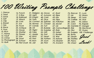 100_writing_prompts_challenge_by_sunshockk-d5gj6pk